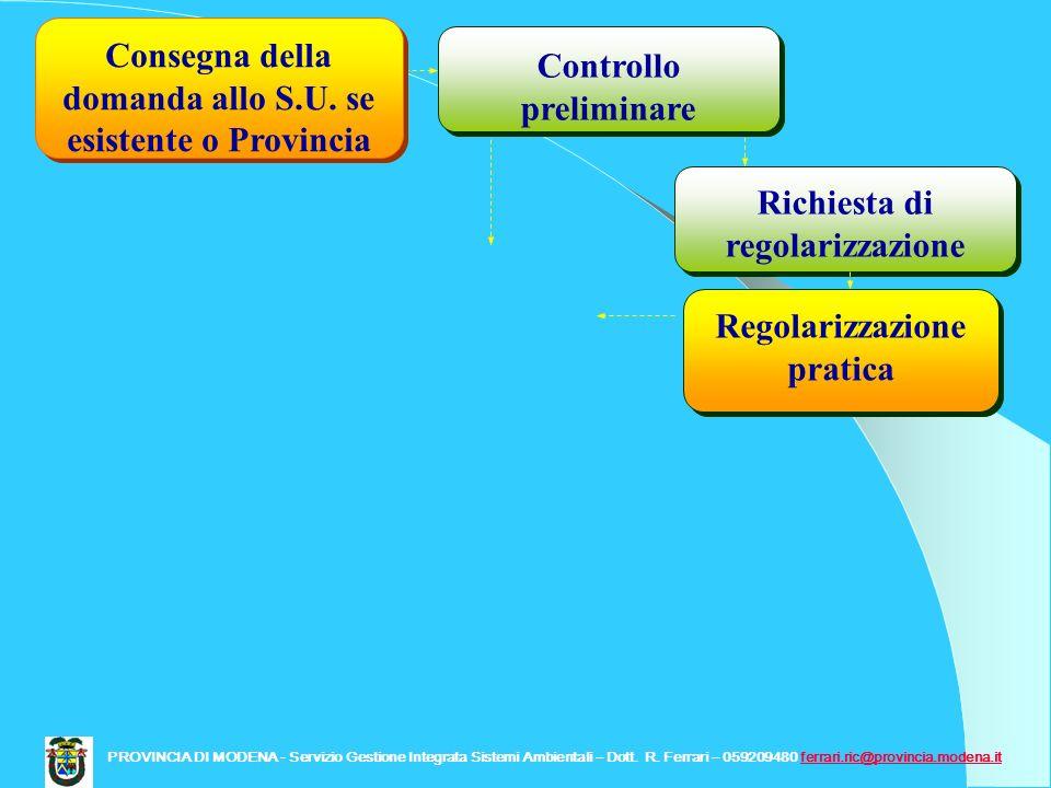 Richiesta di regolarizzazione Controllo preliminare Regolarizzazione pratica Consegna della domanda allo S.U. se esistente o Provincia PROVINCIA DI MO