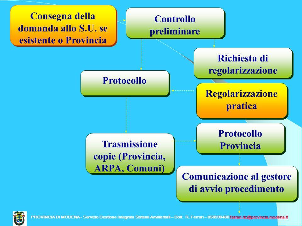 Protocollo Controllo preliminare Trasmissione copie (Provincia, ARPA, Comuni) Protocollo Provincia Comunicazione al gestore di avvio procedimento Rich