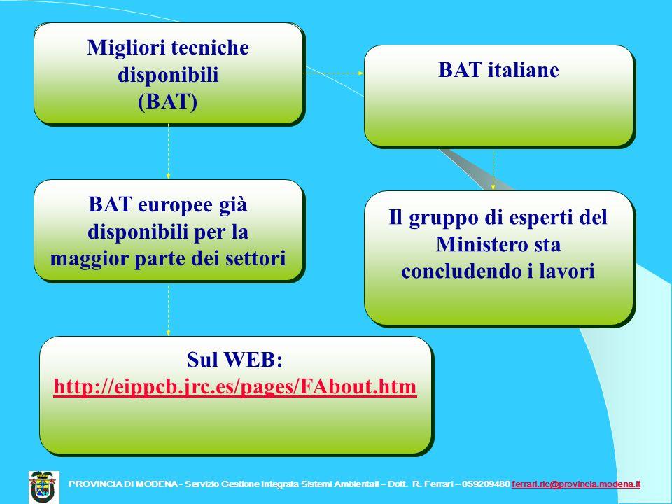 Verifica adeguamento condizioni autorizzazione Migliori tecniche disponibili (BAT) Migliori tecniche disponibili (BAT) Il gruppo di esperti del Minist