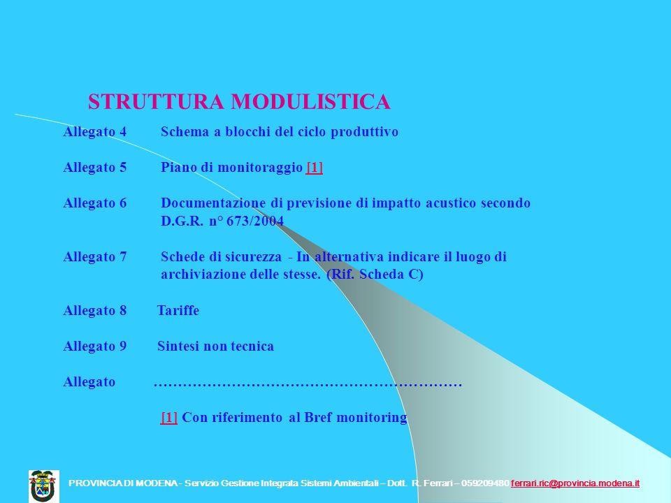 STRUTTURA MODULISTICA Allegato 4 Schema a blocchi del ciclo produttivo Allegato 5 Piano di monitoraggio [1][1] Allegato 6 Documentazione di previsione