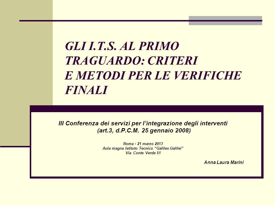 GLI I.T.S.
