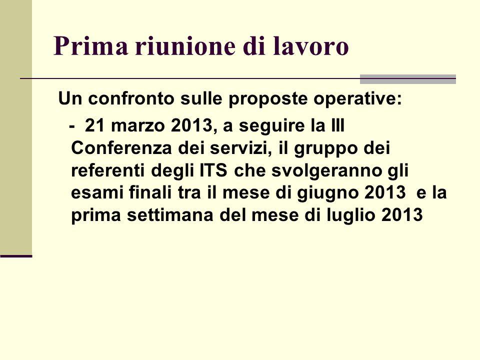 Prima riunione di lavoro Un confronto sulle proposte operative: - 21 marzo 2013, a seguire la III Conferenza dei servizi, il gruppo dei referenti degli ITS che svolgeranno gli esami finali tra il mese di giugno 2013 e la prima settimana del mese di luglio 2013