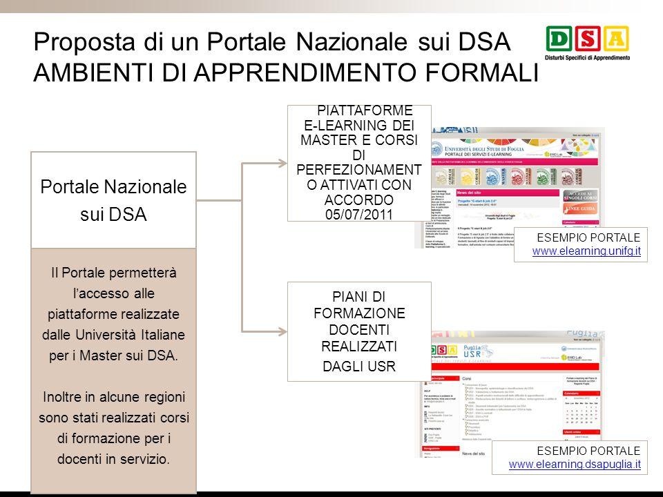 Proposta di un Portale Nazionale sui DSA AMBIENTI DI APPRENDIMENTO FORMALI Il Portale permetterà laccesso alle piattaforme realizzate dalle Università Italiane per i Master sui DSA.