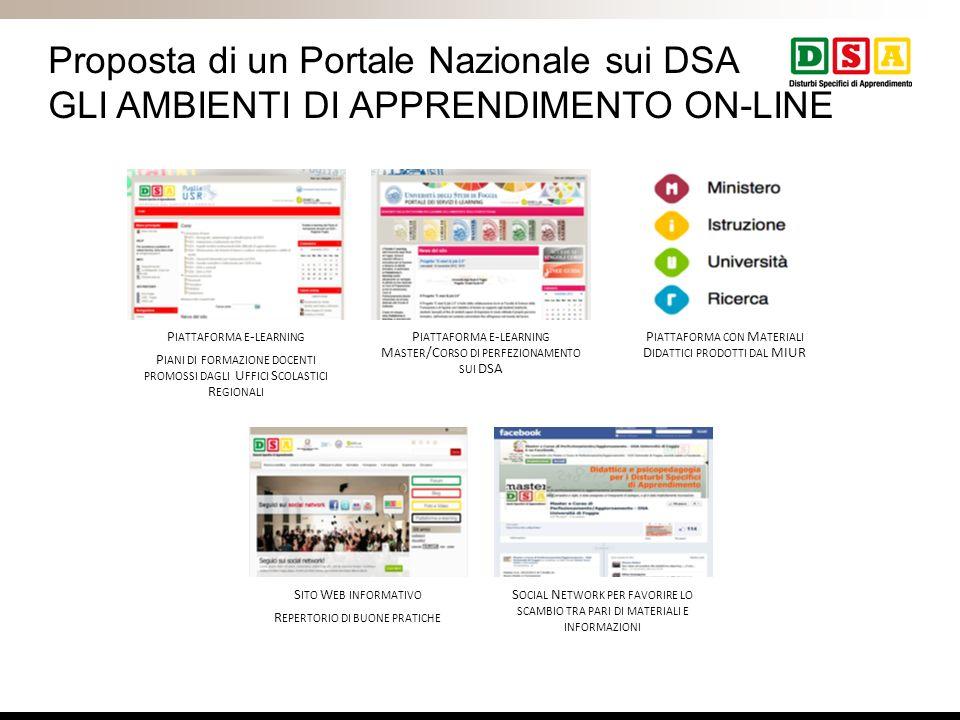 Proposta di un Portale Nazionale sui DSA P UNTI D I F ORZA Sistema di formazione complesso Destinatari Plurimi Ambiente formale/ informale Progetto inter - istituzionale Open source Metodologi e e risorse diversificate
