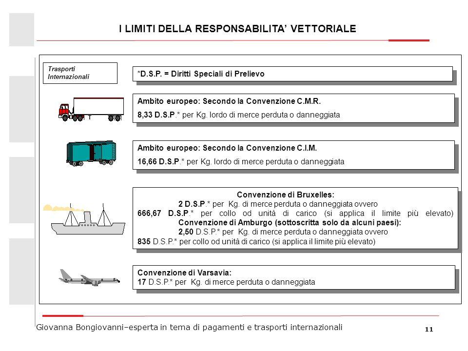 11 Giovanna Bongiovanni–esperta in tema di pagamenti e trasporti internazionali I LIMITI DELLA RESPONSABILITA VETTORIALE Trasporti Internazionali Ambi