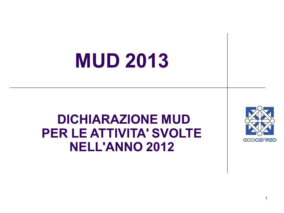 12 MUD 2013 Codifiche SoggettiModalità di presentazione Codifica rifiutiI rifiuti devono essere identificati utilizzando la codifica europea CER.