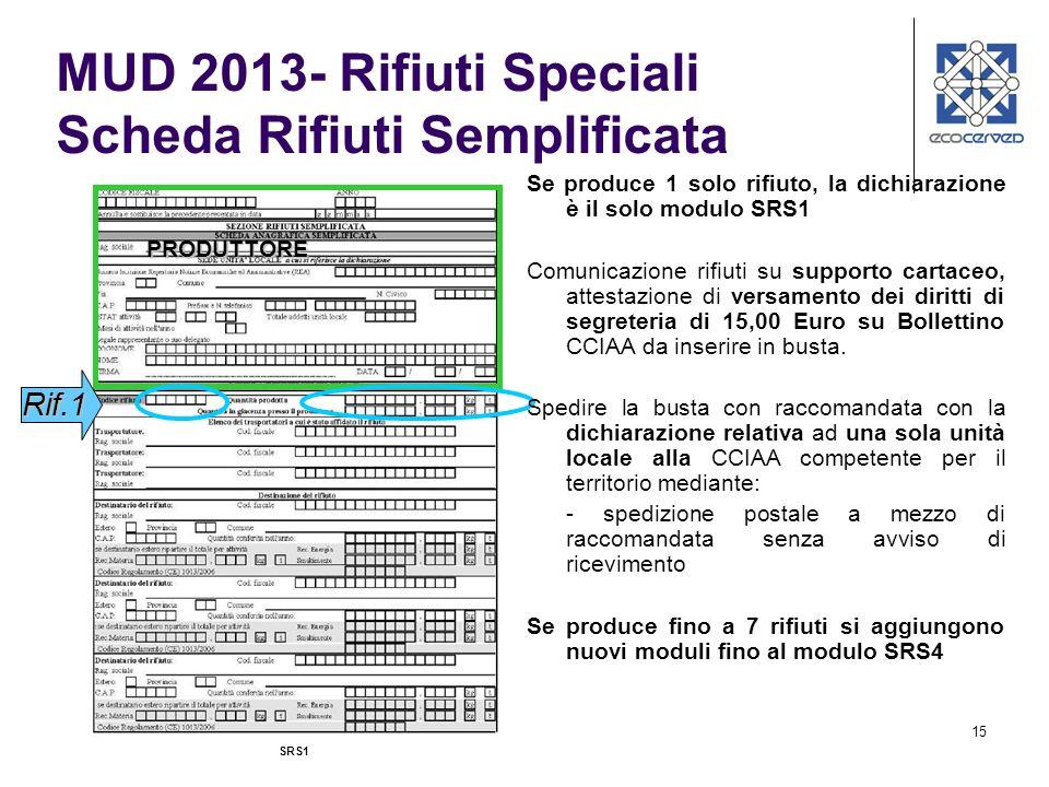 15 SRS1 MUD 2013- Rifiuti Speciali Scheda Rifiuti Semplificata PRODUTTORE Rif.1 Se produce 1 solo rifiuto, la dichiarazione è il solo modulo SRS1 Comu