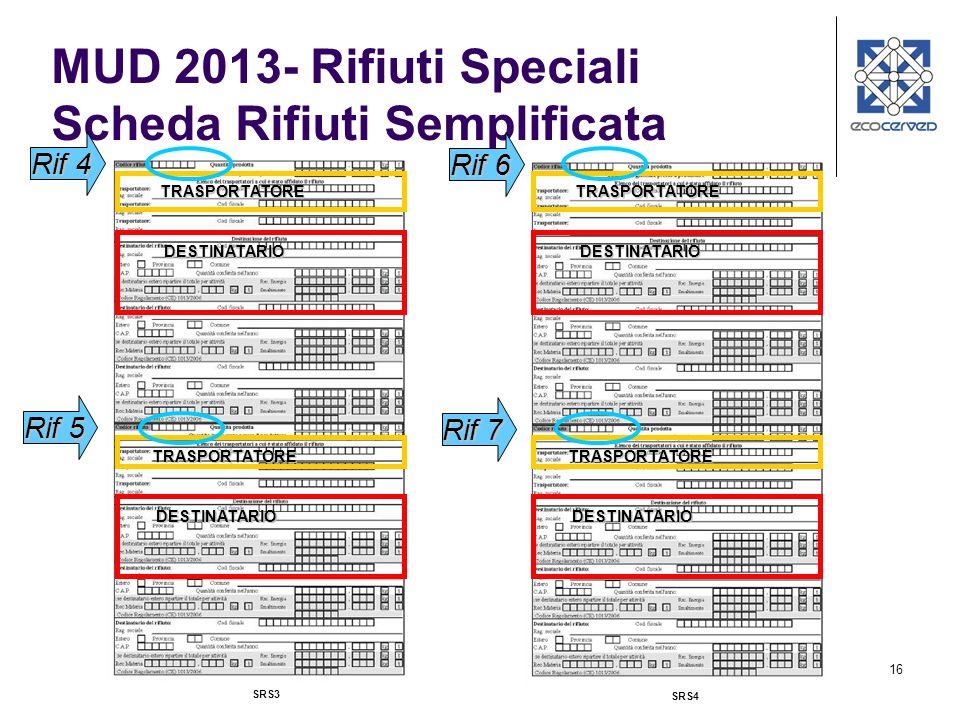 16 MUD 2013- Rifiuti Speciali Scheda Rifiuti Semplificata SRS3 Rif 4 Rif 5 SRS4 Rif 6 Rif 7 TRASPORTATORE DESTINATARIO TRASPORTATORE DESTINATARIO TRAS