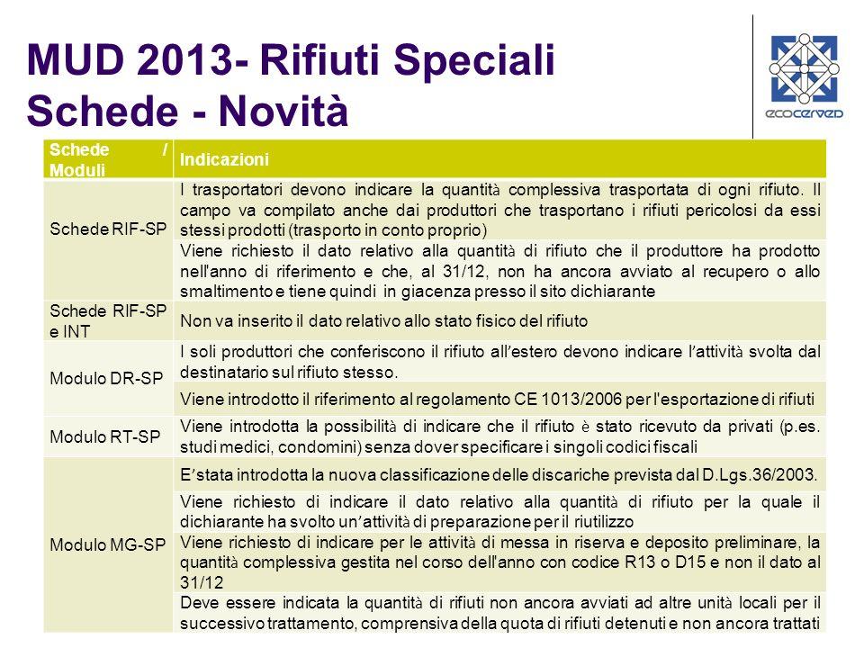 2008/02/2014Ecocerved scarl20 Schede / Moduli Indicazioni Schede RIF-SP I trasportatori devono indicare la quantit à complessiva trasportata di ogni r