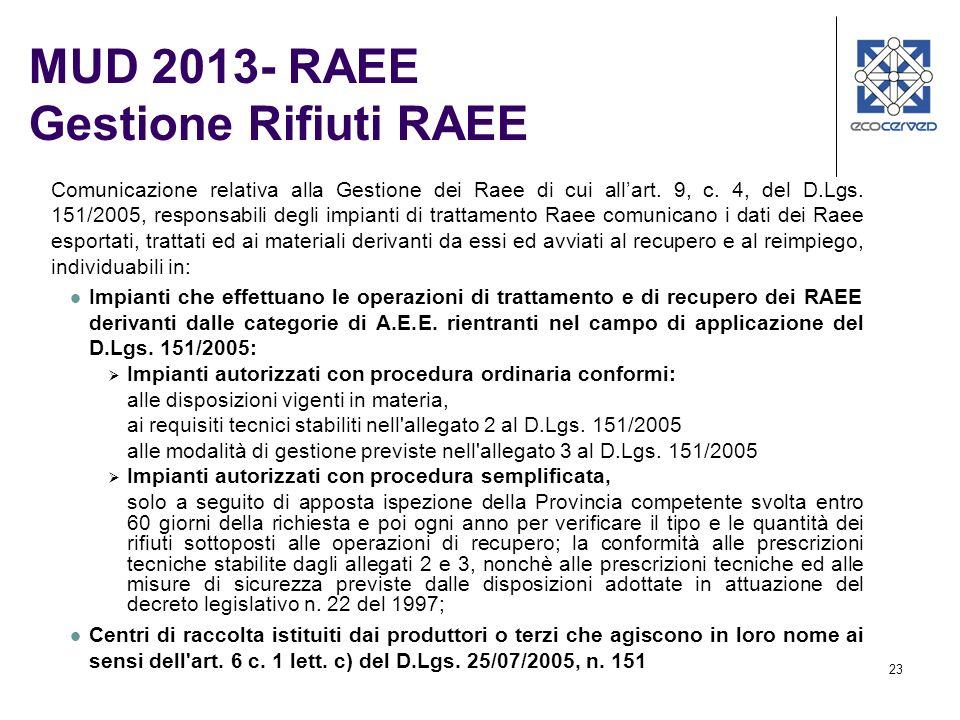 23 Comunicazione relativa alla Gestione dei Raee di cui allart. 9, c. 4, del D.Lgs. 151/2005, responsabili degli impianti di trattamento Raee comunica