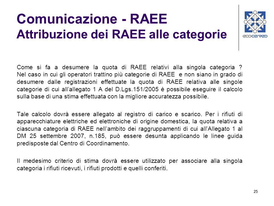 25 Comunicazione - RAEE Attribuzione dei RAEE alle categorie Come si fa a desumere la quota di RAEE relativi alla singola categoria ? Nel caso in cui