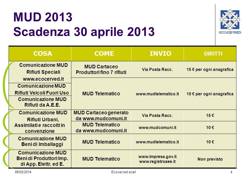 35 www.mudtelematico.it Pagamento file MUD C.C.