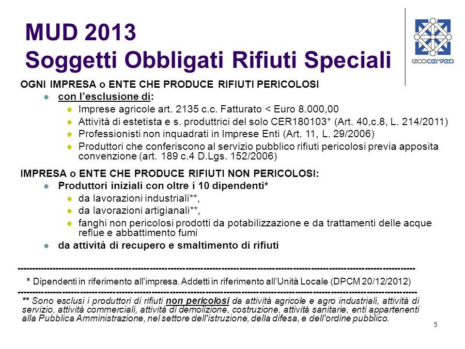 26 Software gratuito della CCIAA produce: - File MUD2012.000 - No carta Invio con Firma Digitale Pagamento on-line Carta C.