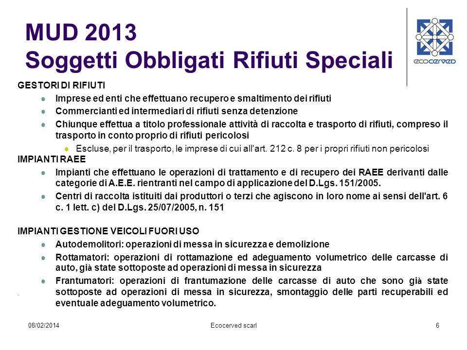 27 La trasmissione avviene esclusivamente tramite il sito www.mudtelematico.it www.mudtelematico.it L utente deve, preliminarmente ed obbligatoriamente registrarsi tramite la procedura di registrazione disponibile sul sito stesso.