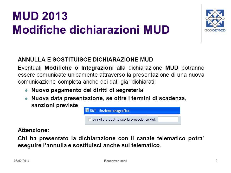 60 AdempimentoInfoDocumentazione Dichiarazione MUD Contact Center dal 5 marzo 2013Tel.