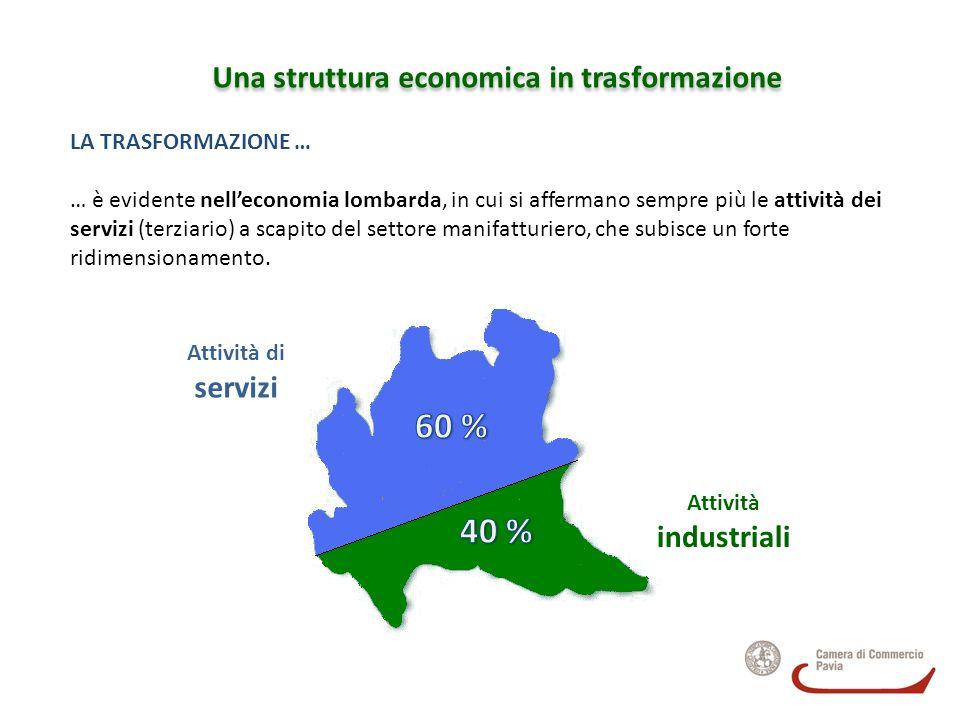 Il mercato del lavoro per i laureati I laureati lombardi entrati nel mondo del lavoro tra 2007 e 2008, sono circa 2 su 3 tra chi ha ottenuto un diploma di laurea in Lombardia nel 2007.
