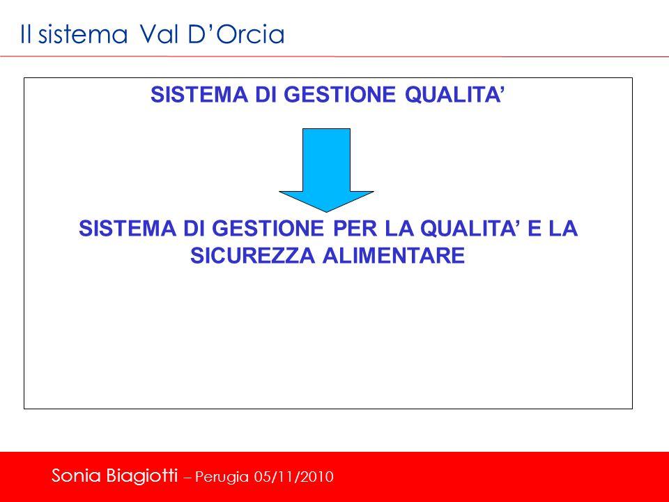 Il sistema Val DOrcia SISTEMA DI GESTIONE QUALITA SISTEMA DI GESTIONE PER LA QUALITA E LA SICUREZZA ALIMENTARE Sonia Biagiotti – Perugia 05/11/2010