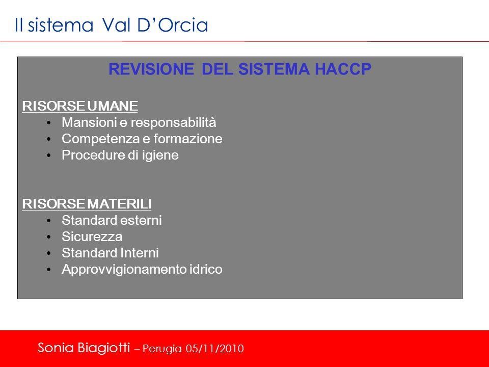Il sistema Val DOrcia REVISIONE DEL SISTEMA HACCP RISORSE UMANE Mansioni e responsabilità Competenza e formazione Procedure di igiene RISORSE MATERILI