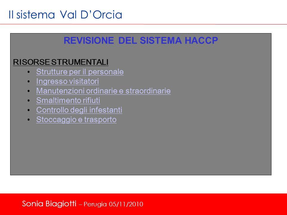 Il sistema Val DOrcia REVISIONE DEL SISTEMA HACCP RISORSE STRUMENTALI Strutture per il personale Strutture per il personale Ingresso visitatori Ingres