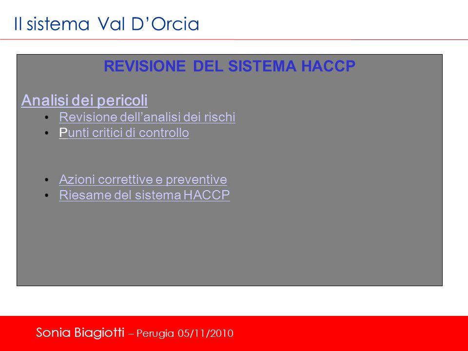 Il sistema Val DOrcia REVISIONE DEL SISTEMA HACCP Analisi dei pericoli Revisione dellanalisi dei rischi Revisione dellanalisi dei rischi Punti critici