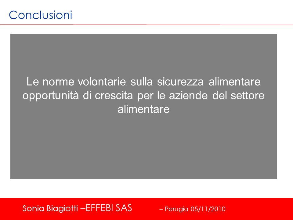 Conclusioni Le norme volontarie sulla sicurezza alimentare opportunità di crescita per le aziende del settore alimentare Sonia Biagiotti –EFFEBI SAS –