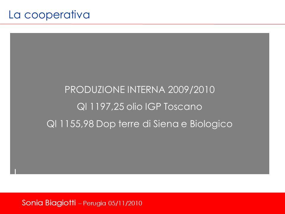 La cooperativa PRODUZIONE INTERNA 2009/2010 Ql 1197,25 olio IGP Toscano Ql 1155,98 Dop terre di Siena e Biologico Sonia Biagiotti – Perugia 05/11/2010