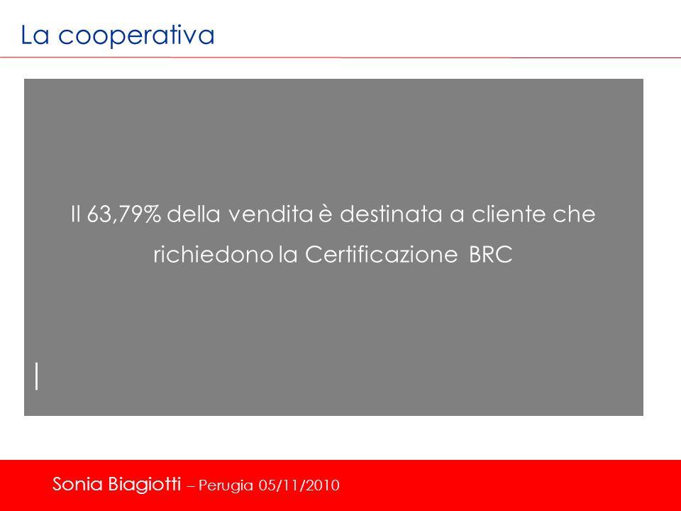 La cooperativa Il 63,79% della vendita è destinata a cliente che richiedono la Certificazione BRC Sonia Biagiotti – Perugia 05/11/2010