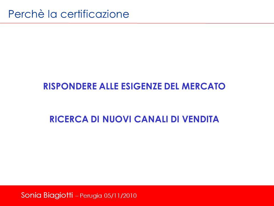 Perchè la certificazione RISPONDERE ALLE ESIGENZE DEL MERCATO RICERCA DI NUOVI CANALI DI VENDITA Sonia Biagiotti – Perugia 05/11/2010