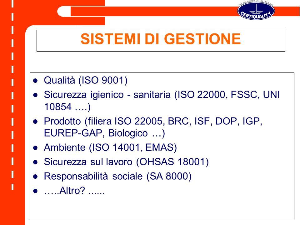 SISTEMI DI GESTIONE Qualità (ISO 9001) Sicurezza igienico - sanitaria (ISO 22000, FSSC, UNI 10854 ….) Prodotto (filiera ISO 22005, BRC, ISF, DOP, IGP, EUREP-GAP, Biologico …) Ambiente (ISO 14001, EMAS) Sicurezza sul lavoro (OHSAS 18001) Responsabilità sociale (SA 8000) …..Altro?......