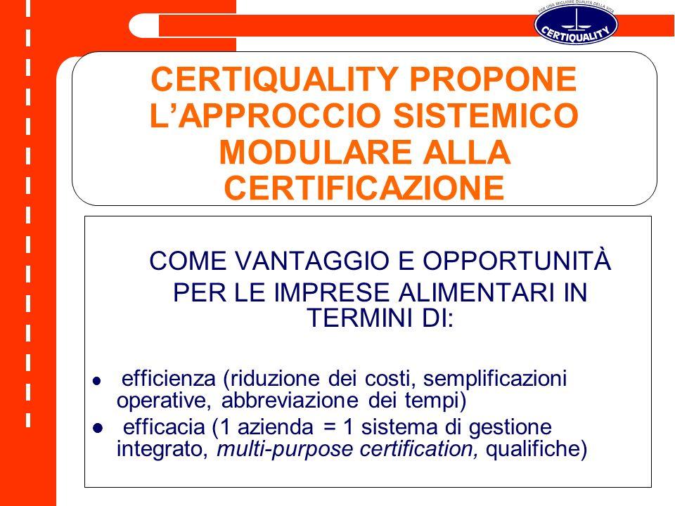 CERTIQUALITY PROPONE LAPPROCCIO SISTEMICO MODULARE ALLA CERTIFICAZIONE COME VANTAGGIO E OPPORTUNITÀ PER LE IMPRESE ALIMENTARI IN TERMINI DI: efficienza (riduzione dei costi, semplificazioni operative, abbreviazione dei tempi) efficacia (1 azienda = 1 sistema di gestione integrato, multi-purpose certification, qualifiche)