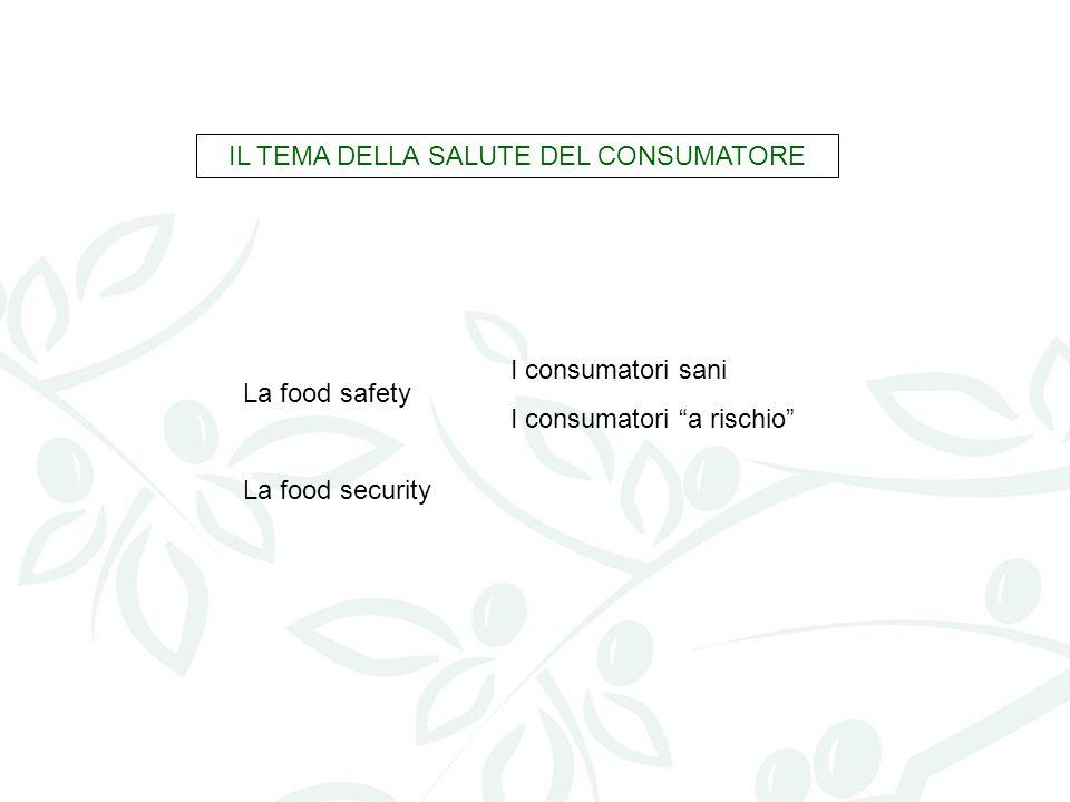 IL TEMA DELLA SALUTE DEL CONSUMATORE La food safety La food security I consumatori sani I consumatori a rischio
