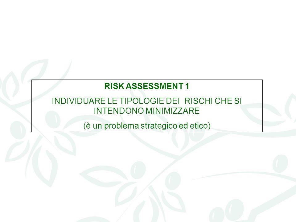 RISK ASSESSMENT 1 INDIVIDUARE LE TIPOLOGIE DEI RISCHI CHE SI INTENDONO MINIMIZZARE (è un problema strategico ed etico)