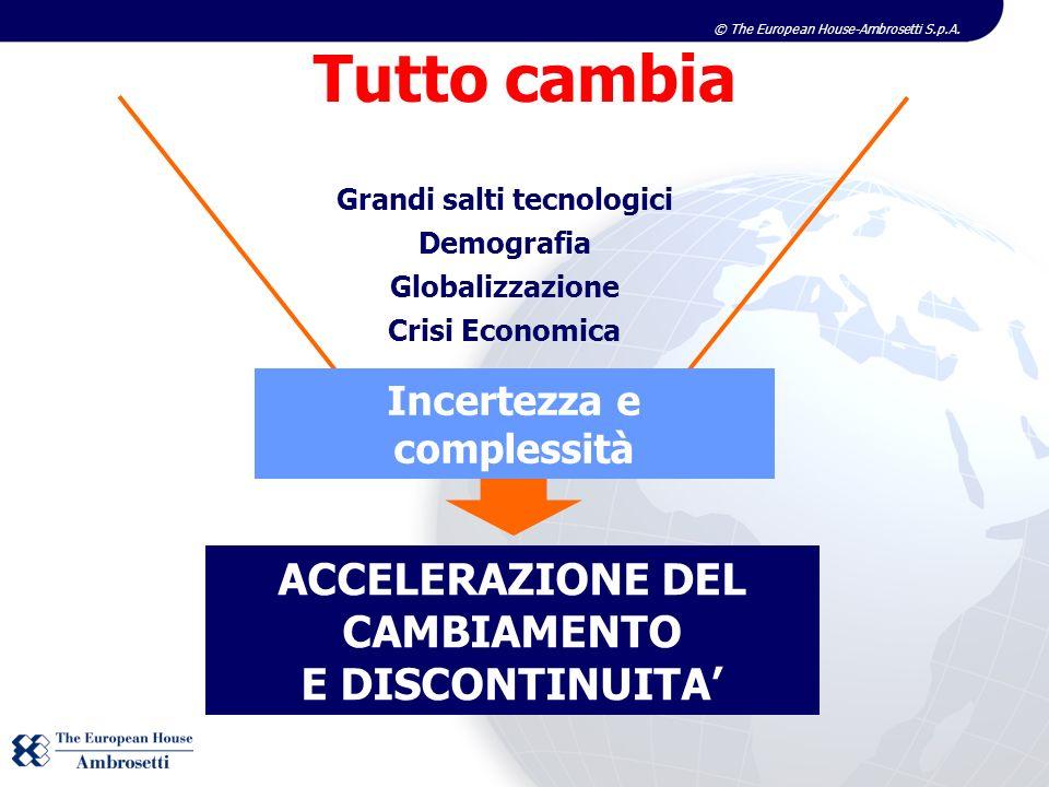 © The European House-Ambrosetti S.p.A. ACCELERAZIONE DEL CAMBIAMENTO E DISCONTINUITA Tutto cambia Grandi salti tecnologici Demografia Globalizzazione