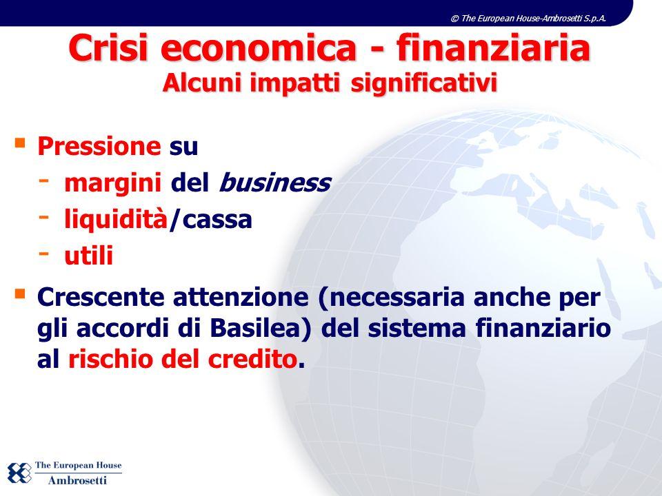 © The European House-Ambrosetti S.p.A. Pressione su - margini del business - liquidità/cassa - utili Crescente attenzione (necessaria anche per gli ac