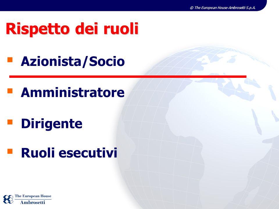 © The European House-Ambrosetti S.p.A. Rispetto dei ruoli Azionista/Socio Amministratore Dirigente Ruoli esecutivi