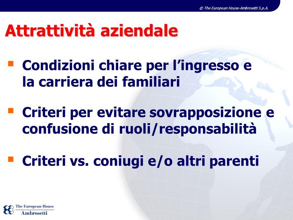 © The European House-Ambrosetti S.p.A. Attrattività aziendale Condizioni chiare per lingresso e la carriera dei familiari Criteri per evitare sovrappo