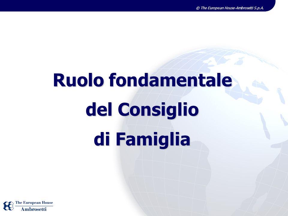 © The European House-Ambrosetti S.p.A. Ruolo fondamentale del Consiglio di Famiglia