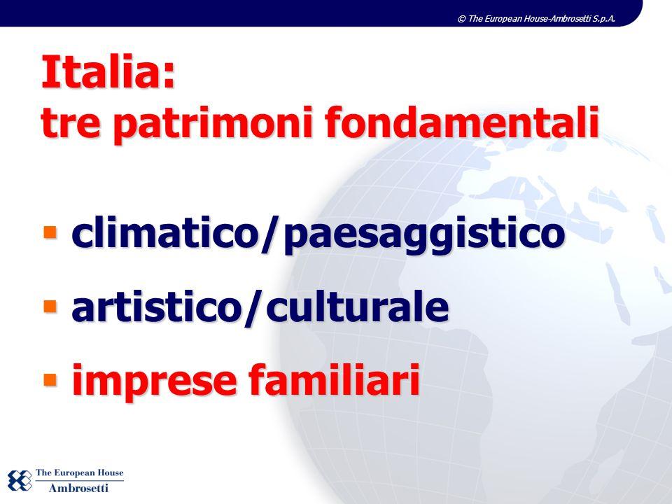© The European House-Ambrosetti S.p.A. Italia: tre patrimoni fondamentali climatico/paesaggistico climatico/paesaggistico artistico/culturale artistic