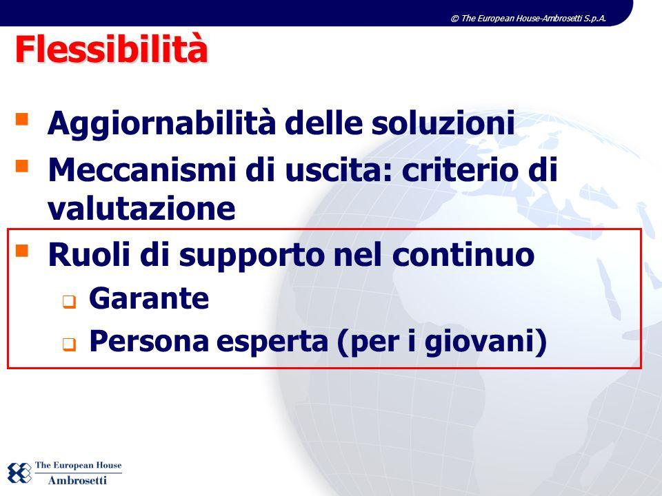 © The European House-Ambrosetti S.p.A. Aggiornabilità delle soluzioni Meccanismi di uscita: criterio di valutazione Ruoli di supporto nel continuo Gar