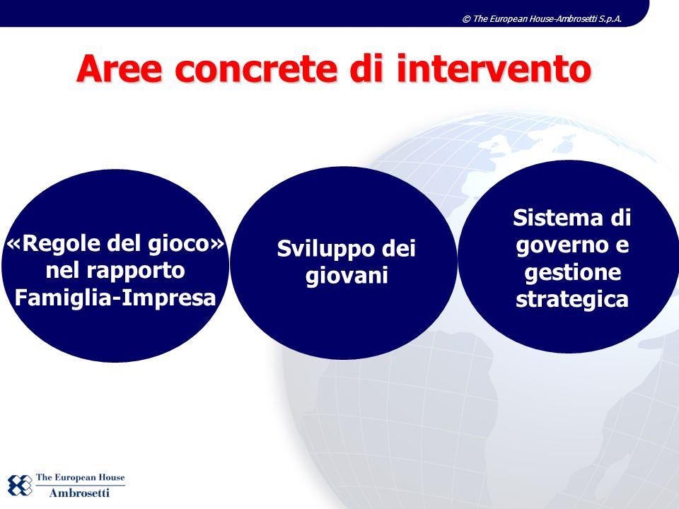 © The European House-Ambrosetti S.p.A. Aree concrete di intervento Sistema di governo e gestione strategica Sviluppo dei giovani «Regole del gioco» ne