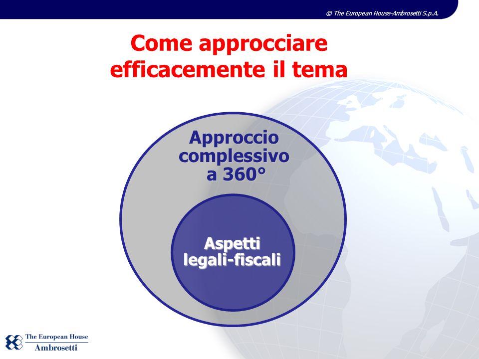 © The European House-Ambrosetti S.p.A. Approccio complessivo a 360° Aspetti legali-fiscali Come approcciare efficacemente il tema