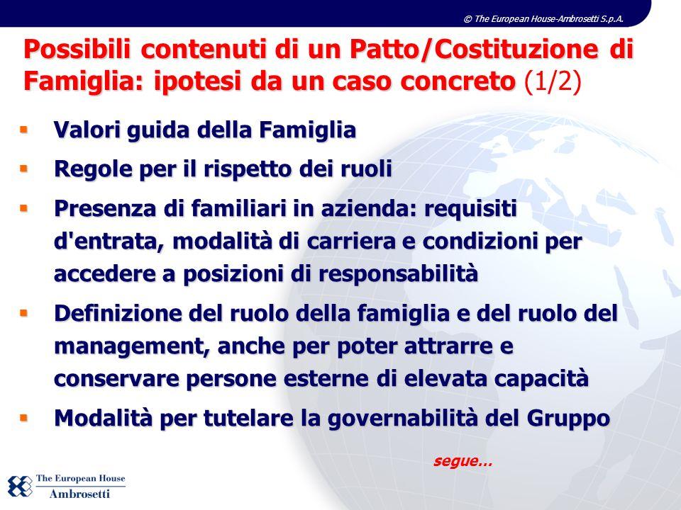 © The European House-Ambrosetti S.p.A. Possibili contenuti di un Patto/Costituzione di Famiglia: ipotesi da un caso concreto Possibili contenuti di un