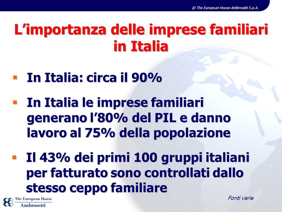 © The European House-Ambrosetti S.p.A. Limportanza delle imprese familiari in Italia In Italia: circa il 90% In Italia: circa il 90% In Italia le impr