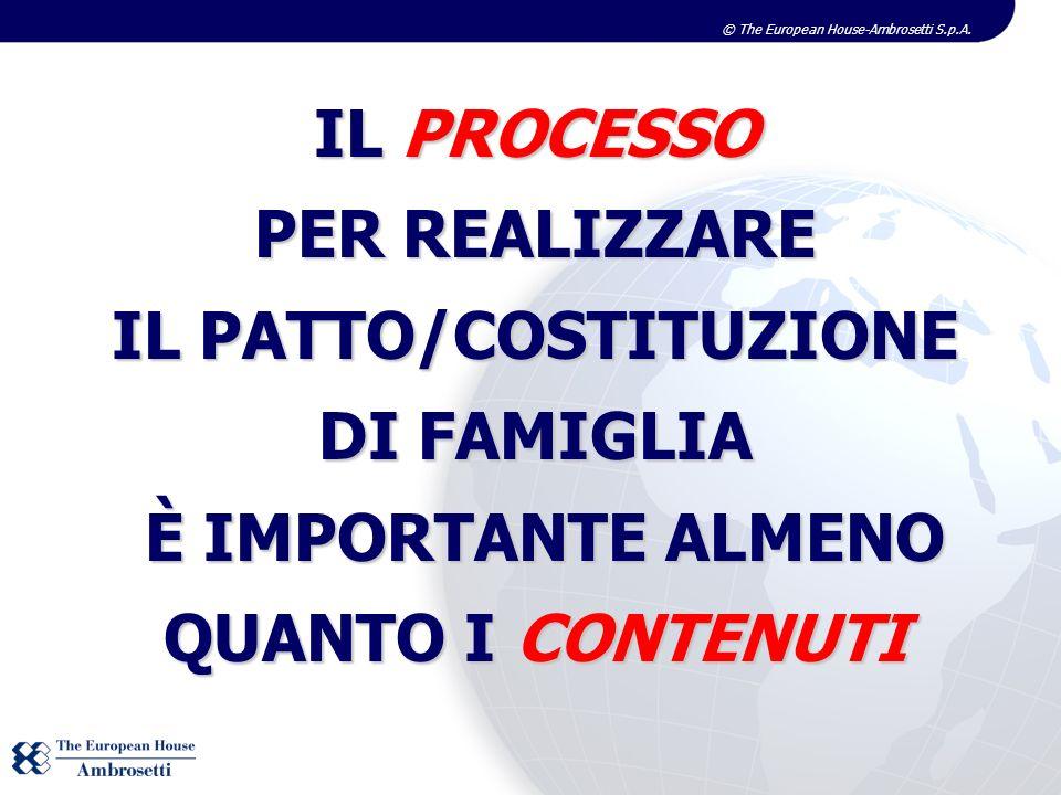 © The European House-Ambrosetti S.p.A. IL PROCESSO PER REALIZZARE IL PATTO/COSTITUZIONE DI FAMIGLIA È IMPORTANTE ALMENO QUANTO I CONTENUTI