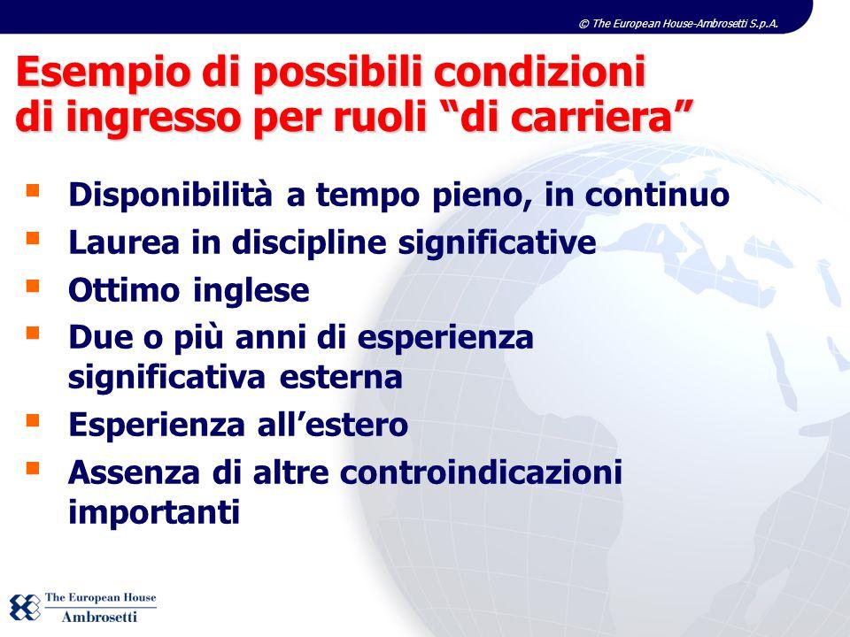 © The European House-Ambrosetti S.p.A. Disponibilità a tempo pieno, in continuo Laurea in discipline significative Ottimo inglese Due o più anni di es