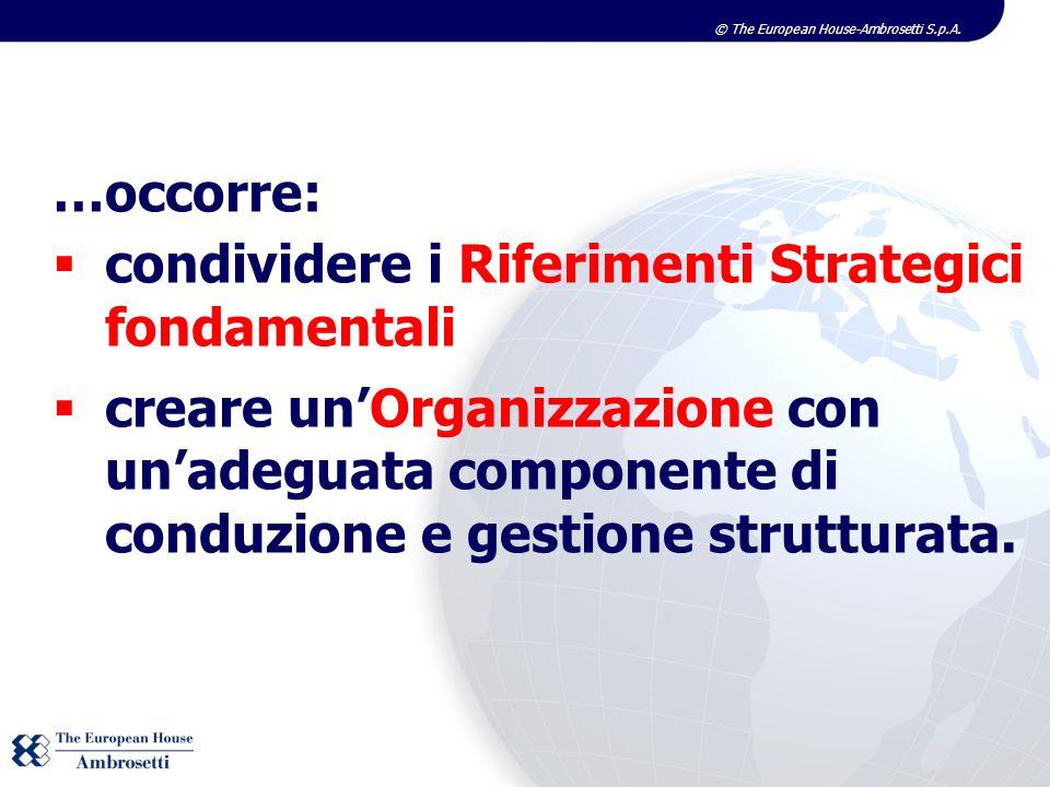 © The European House-Ambrosetti S.p.A. …occorre: condividere i Riferimenti Strategici fondamentali creare unOrganizzazione con unadeguata componente d