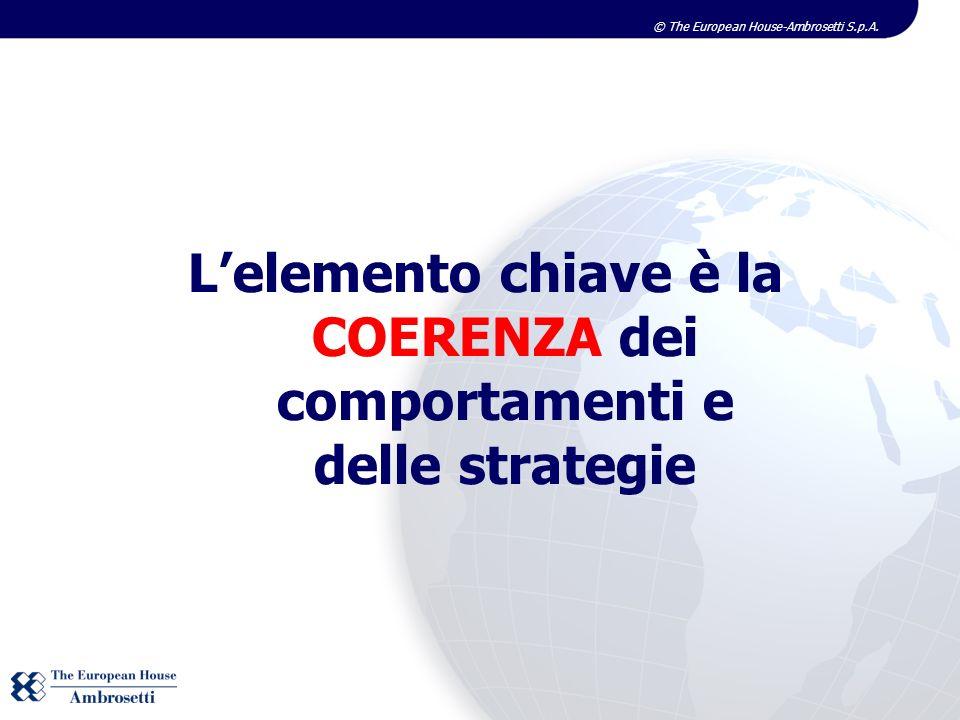 © The European House-Ambrosetti S.p.A. Lelemento chiave è la COERENZA dei comportamenti e delle strategie