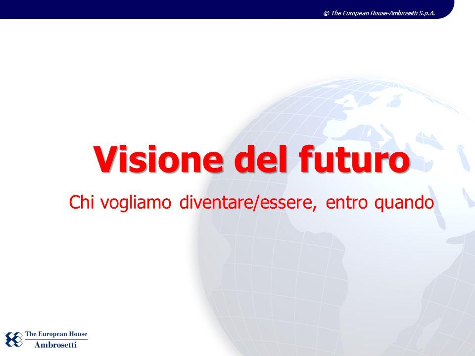© The European House-Ambrosetti S.p.A. Visione del futuro Chi vogliamo diventare/essere, entro quando
