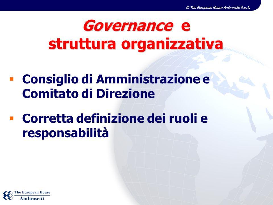 © The European House-Ambrosetti S.p.A. Consiglio di Amministrazione e Comitato di Direzione Corretta definizione dei ruoli e responsabilità Governance