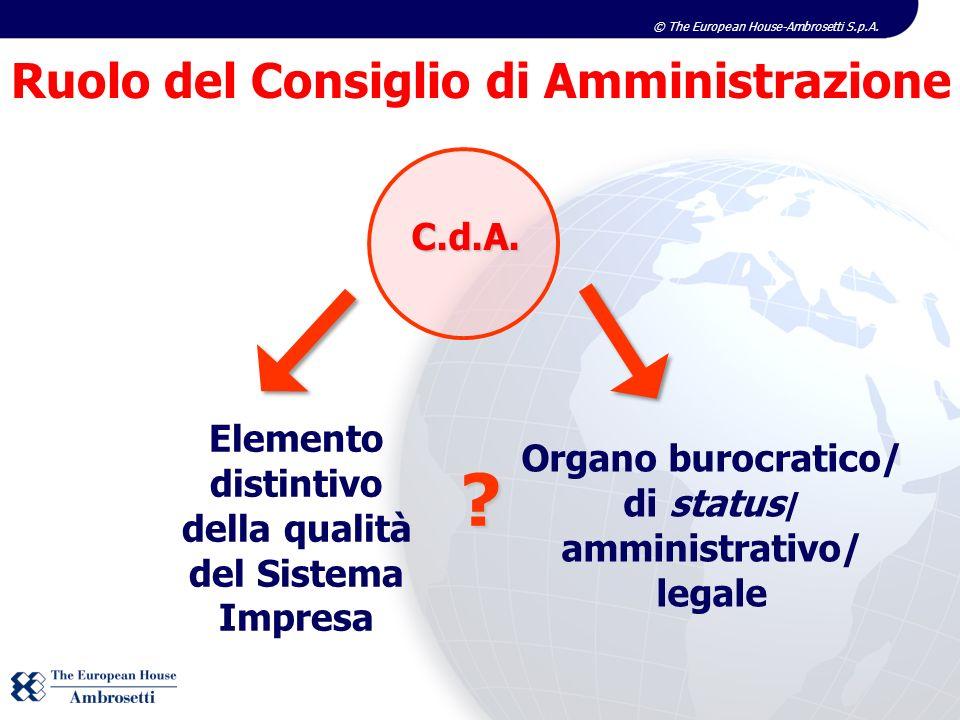 © The European House-Ambrosetti S.p.A. Ruolo del Consiglio di Amministrazione C.d.A. Elemento distintivo della qualità del Sistema Impresa Organo buro